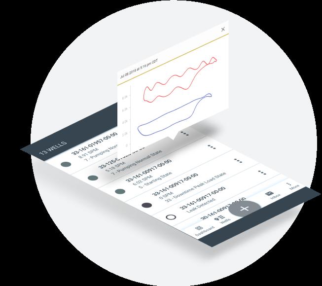 Infinity Optimization Platform